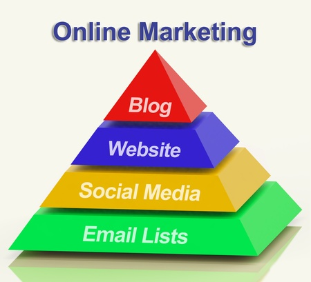 email lists: Online Marketing Pyramid Shows Blogs Websites Social Media And Email Lists
