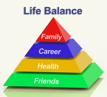 Life Balance Pyramid Showing Family Career Health And Friends photo