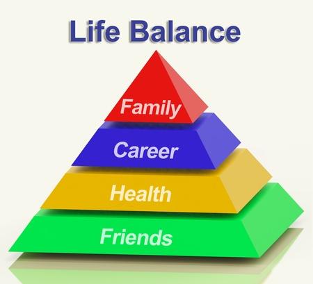 work life balance: Life Balance Pyramid Showing Family Career Health And Friends