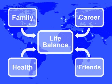 Life Balance Diagram Showing Family Career Health And Friends Stock Photo - 13480954