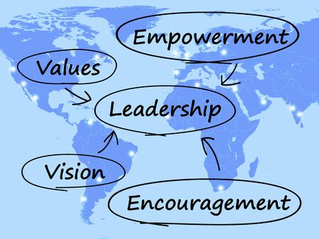Leadership Diagram Shows Vision Values Empowerment and Encouragement Stock Photo - 13480864