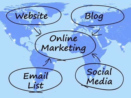email lists: Online Marketing Diagram Shows Blogs Websites Social Media And Email Lists Stock Photo