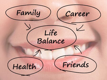 Life Balance Diagram Shows Family Career Health And Friends Stock Photo - 13480489
