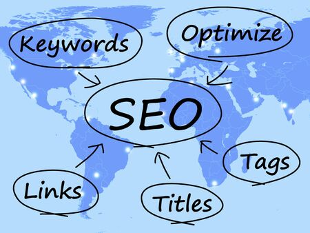 keywords link: SEO Diagram Showing Use Of Keywords Links Titles And Tags