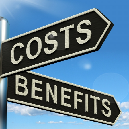 costs: Costs Benefits Choices On Signpost Shows Analysis And Value Of An Investment