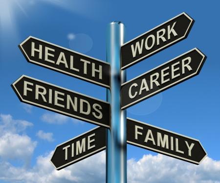 Gesundheit Arbeit Career Freunde Wegweiser zeigt das Leben und Lifestyle Bilanz