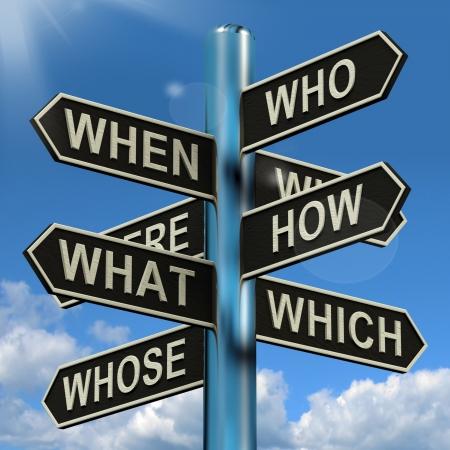 onbeantwoorde: Wie Wat Wanneer Waar Waarom Signpost Toont Verwarring Brainstorming en onderzoek