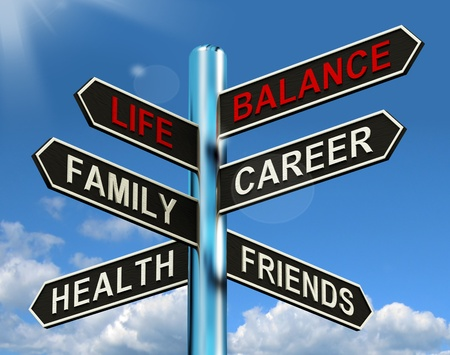 work life balance: Life Balance Signpost Showing Family Career Health And Friends