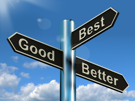 better performance: Good Better Best Signpost Representing Ratings And Improvement