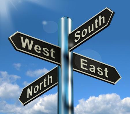 southwest: Noord-Oost Zuid West Signpost tonen Travel of richting