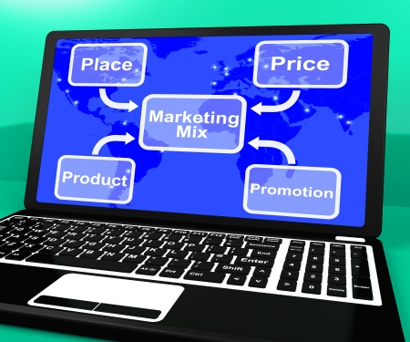 Marketing Mix Shows Laptop With Price Product And Promotion photo