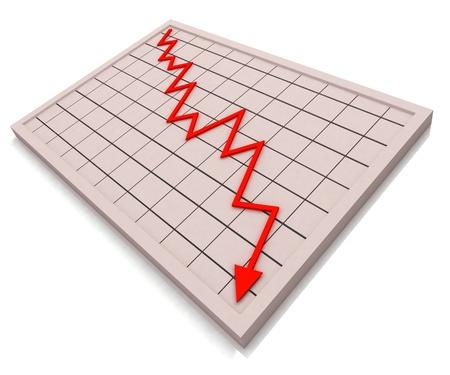 decline: Red Graph Showing Downturn Profit Decline Crisis