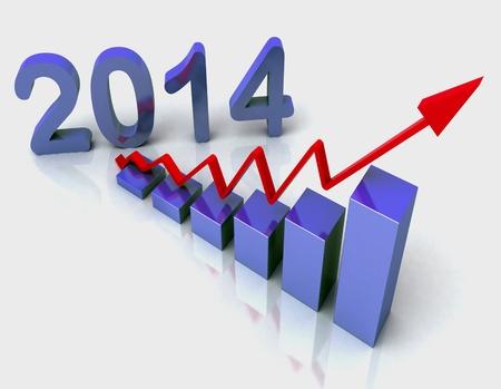 2014 Blue Bar Chart Showing Budget Versus Actual