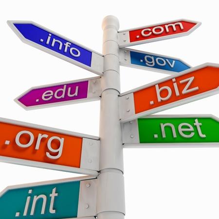 int: URL Signpost Showing Org, Biz, Info, Int, Net, Com, Edu