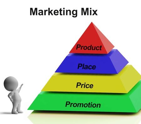 product mix: Marketing Mix Pyramid Shows Place Price Product And Promotions Stock Photo