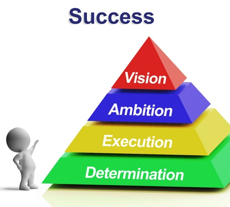 winning idea: Success Pyramid Shows Vision Ambition Execution And Determination
