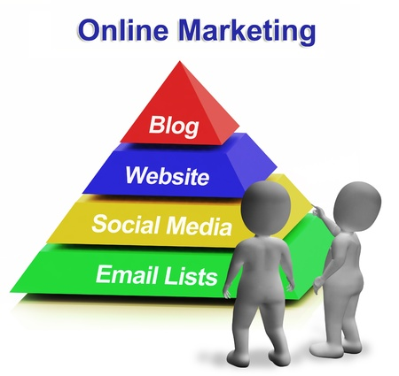 email lists: Online Marketing Pyramid Has Blogs Websites Social Media And Email Lists