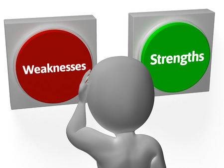 Weaknesses Strengths Buttons Showing Analysis Or Performance