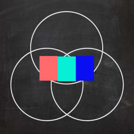 venn: Three Letter Word Venn Diagram Showing Intersect Or Overlap