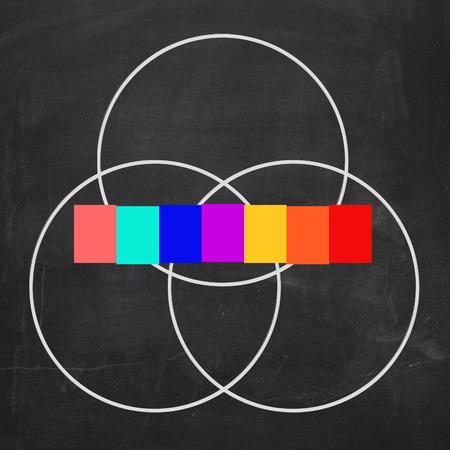 overlap: Seven Letter Word Venn Diagram Showing Intersect Or Overlap
