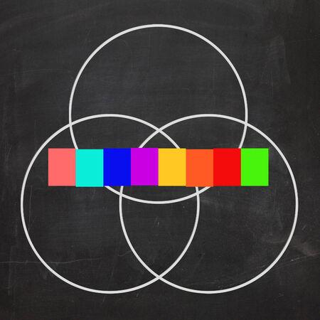 venn: Eight Letter Word Venn Diagram Showing Intersect Or Overlap Stock Photo