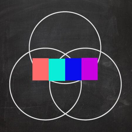 venn: Four Letter Word Venn Diagram Showing Intersect Or Overlap