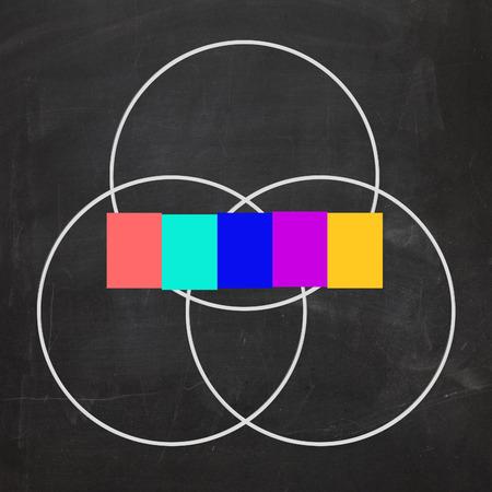 venn: Five Letter Word Venn Diagram Showing Intersect Or Overlap Stock Photo