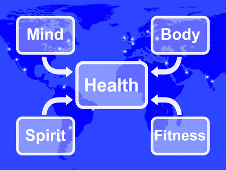 mind body spirit: Health Map Meaning Mind Body Spirit And Fitness Wellbeing