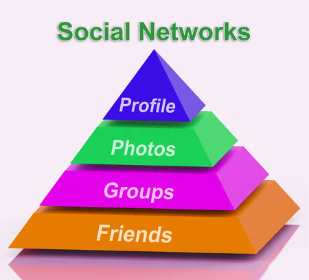 newsfeed: Social Networks Pyramid Meaning Profile Friends Following And Sharing Stock Photo