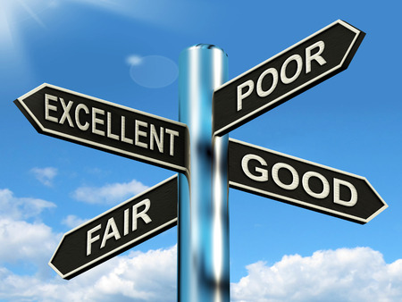 reviews: Excellent Poor Fair Good Signpost Meaning Performance Review Stock Photo