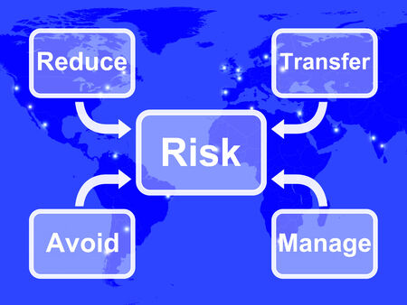 risking: Risk Map Meaning Managing Or Avoiding Uncertainty And Danger