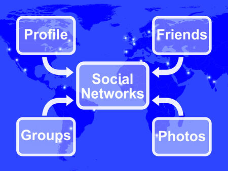 newsfeed: Social Networks Map Meaning Online Profile Friends Groups And Photos Stock Photo