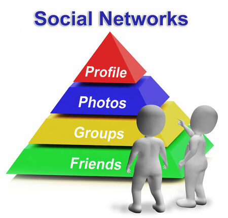 Social Networks Pyramid