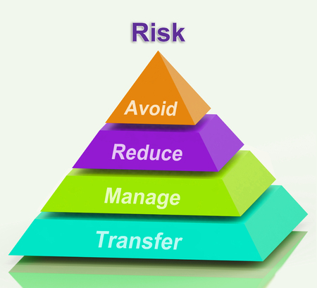 avoid: Risk Pyramid Meaning Avoid Reduce Manage And Transfer