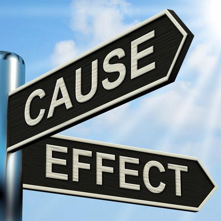 Cause and Effect Signpost Betekenis resultaten van de acties Stockfoto
