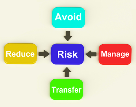 risking: Risk Diagram Meaning Managing And Reducing Hazards