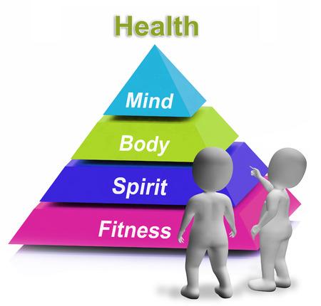 good health: Gezondheid Piramide Toont Fitness kracht en Welzijn
