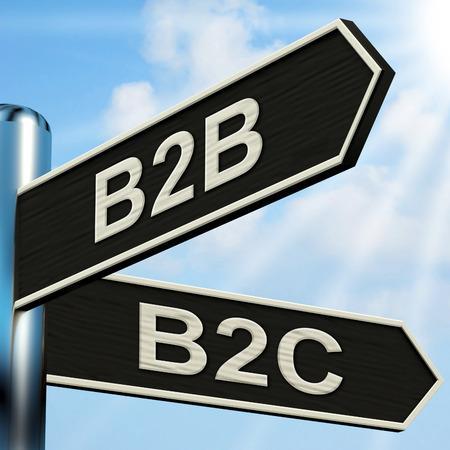 B2B B2C Signpost Betekenis Business Partnership en de relatie met de consument Stockfoto