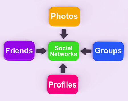 newsfeed: Social Networks Diagram Meaning Internet Networking Friends And Followers Stock Photo