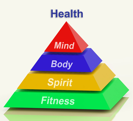 mind body spirit: Health Pyramid Meaning Mind Body Spirit Holistic Wellbeing