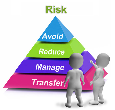 reduce risk: Risk Pyramid Showing Risky Or Uncertain Situation Stock Photo