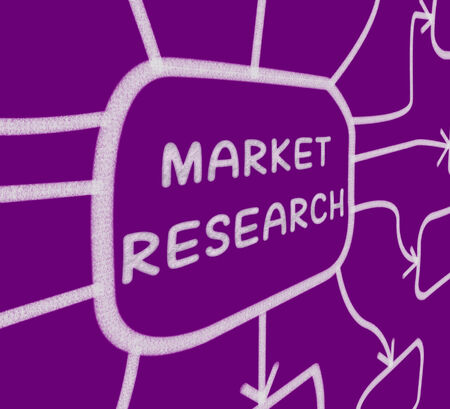 inquiries: Market Research Diagram Showing Researching Consumer Demand And Preferences Stock Photo
