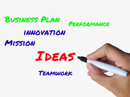 notions: Ideas Palabras en Pizarra Al referirse a los pensamientos conceptos y nociones