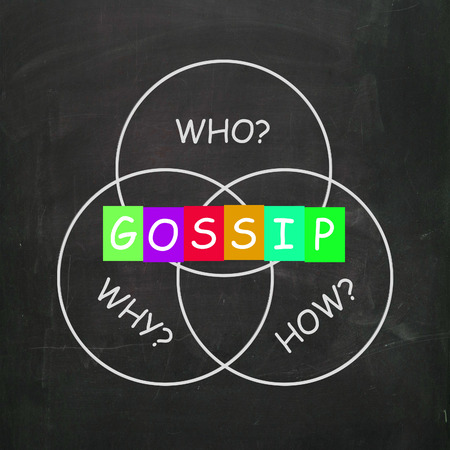 scandalous: Gossip Words Showing Who What When Where and Why