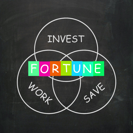 influential: Fortune Coming from Work Save and Investing