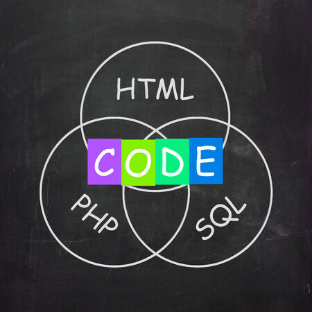 Words Referring to Code HTML PHP and SQL Stock Photo - 27896288