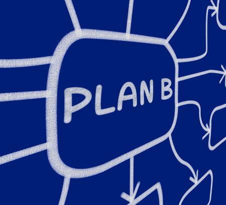 substitute: Plan B Diagram Showing Substitute Or Alternative