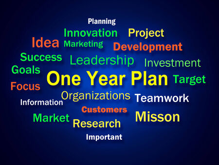 next year: One Year Plan Brainstorm Meaning Goals For Next Year