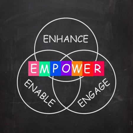 エンパワーを含む励まし言葉エンゲージを高めるし、有効にします。 写真素材