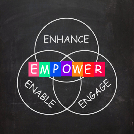 Palabras del estímulo Incluyendo Empower Mejorar Engage y habilitar Foto de archivo - 27899889